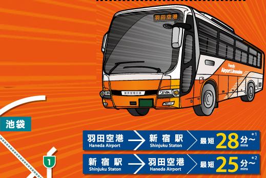 リムジンバスに乗ってAviosを獲得する方法